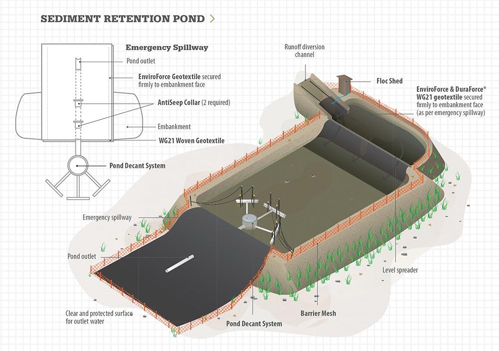 sediment-retention-pond