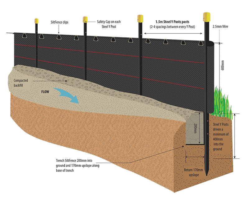 SiltFence-Graphic